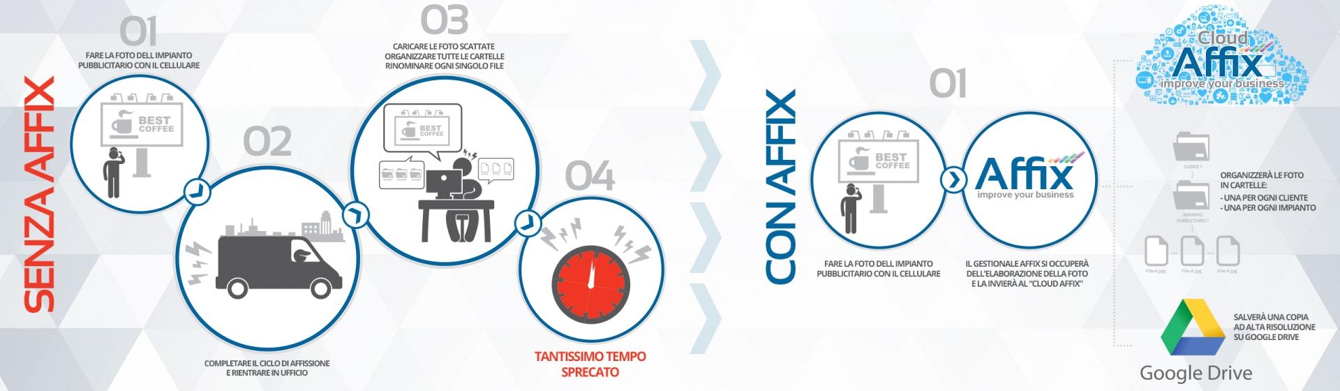 slide-infografica